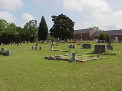 Eastaboga Baptist Church Cemetery