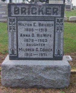 Milton Elmer Bricker