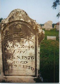 Charles W. Zugg