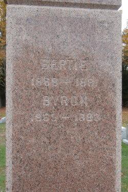 George Byron Besse