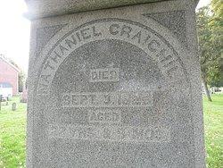 Nathaniel Craighill