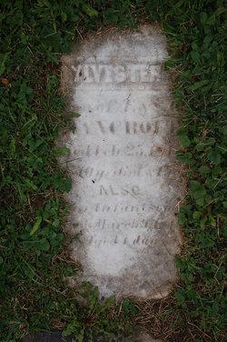 Sylvester T Bancroft