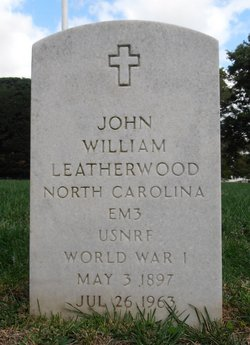 John William Leatherwood