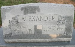 John W Alexander