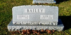 George Daniel Bailey