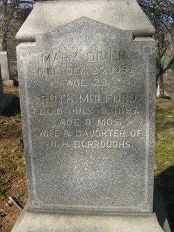 Mary <i>Diver</i> Burroughs