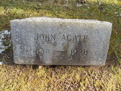 John Agate