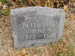 Betty Ann Jones