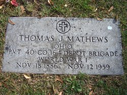 Thomas James Mathews