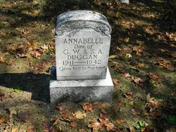 Annebelle Duggan