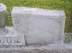 Jolley Ruth <i>Samuel</i> Baugh