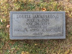 Louise Armstrong