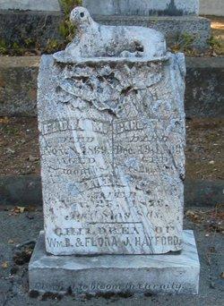 Flora M. Hayford