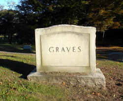Bertha <i>Graves</i> Bartlett