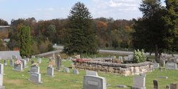 Greensburg City Cemetery