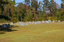 Lemon Springs Baptist Church Cemetery