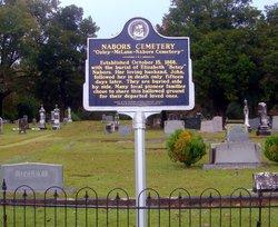 Nabors Cemetery