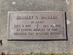 Bradley George Wandler