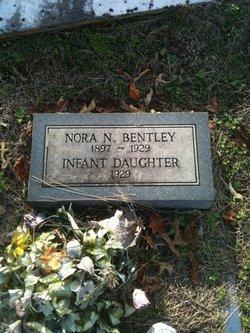 Mrs Nora <i>Nix</i> Turner Bentley