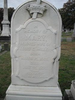 Mary <i>Eidman</i> Miller