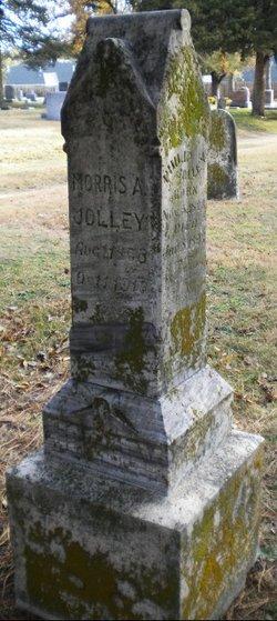 Phillip Jolley