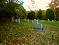 Johnson Turner Cemetery