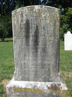 Capt Edward Stoughton Winder