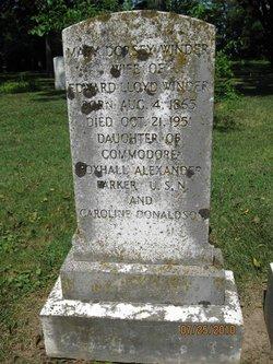 Mary Dorsey <i>Parker</i> Winder