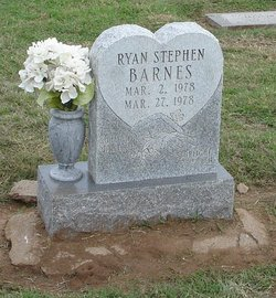 Ryan Stephen Barnes