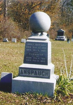 James Jacob Anspaugh