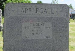 M May Applegate