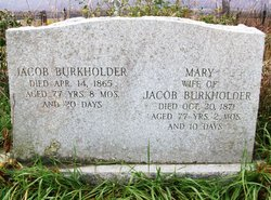 Jacob Burkholder