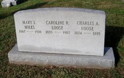 Charles A. Loose