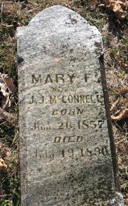 Mary Fletcher <i>Thompson</i> McConnell