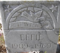 Effie <i>Jones</i> Hall