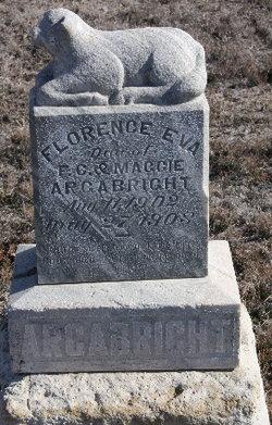Florence Eva Argabright