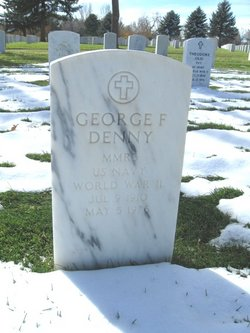 George Francis Denny