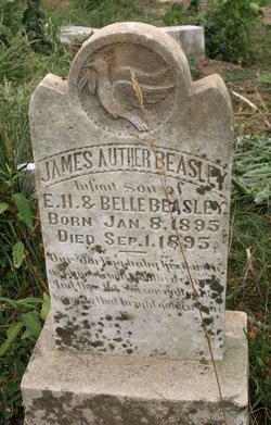 James Arthur Beasley