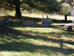 Reynolds Family Cemetery