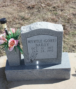 Myrtle <i>Gore</i> Bailey