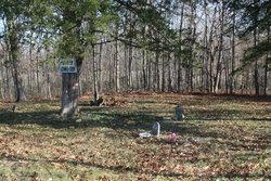 Gailey Cemetery