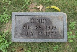 Cindy Unknown