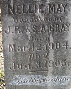 Nellie May Gray
