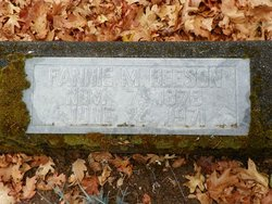 Fannie Myrtle <i>Bartle</i> Beeson