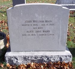 John William Wain