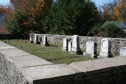 Hobson Family Cemetery