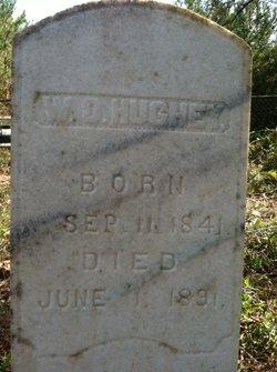 Pvt William Oliver Hughey