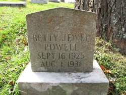 Betty Jewel Powell