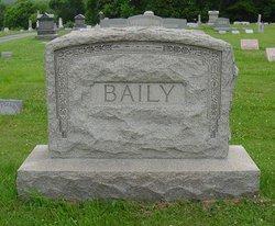 George Ellsworth Baily