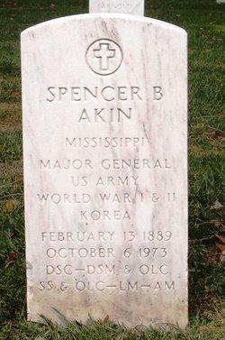 Spencer Ball Akin